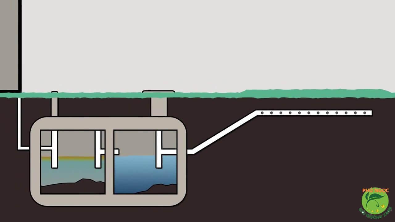 Đặt ống xả chất thải cao là điều cần thiết khi bể tự hoạt được đưa vào sử dụng